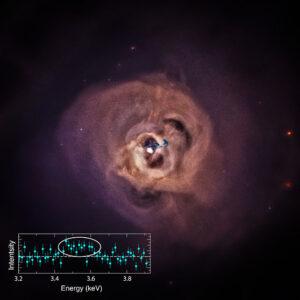 Sterile Neutrinos